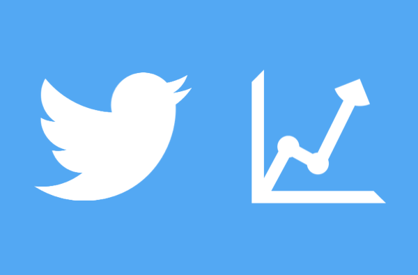 Twitter becomes an essential tool of the buying process technology