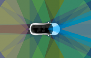 Tesla turns in the exclusive production of cars 100% autonomous